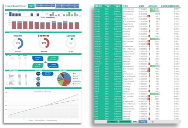 Excel 2013 personal budget spreadsheet printable template