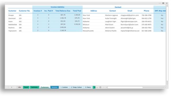 customer invoice statistics shipping