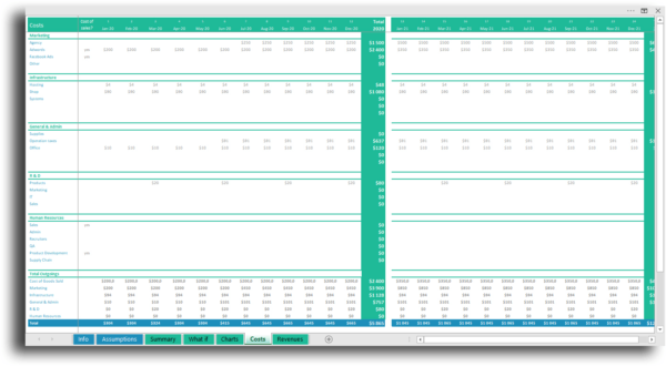 Cost in e-commerce Excel template