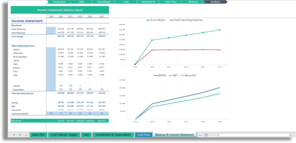 Income Statement Business Model Excel