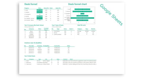CRM Platform sales funnel dashboard excel