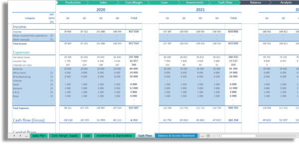 Cash Flow Statament Analysis Spreadsheet