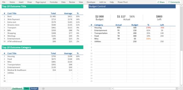 Dashboard Tracker Budget Planner