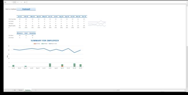 Google Sheets Employee Attendance Register for Excel