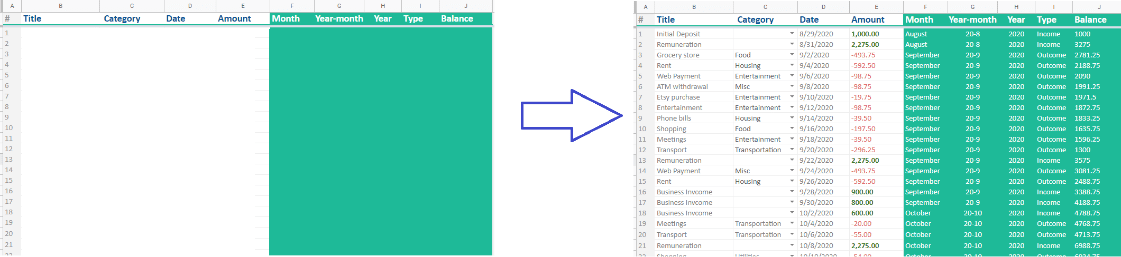 Excel Dashboard Provide Data