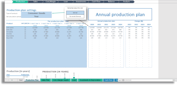 ExcelProduction Plan Business Model