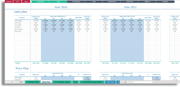 Excel Sales Plan with Price Strategy
