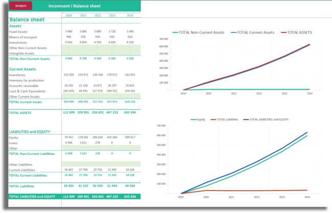 financial statement analysis excel template balance sheet