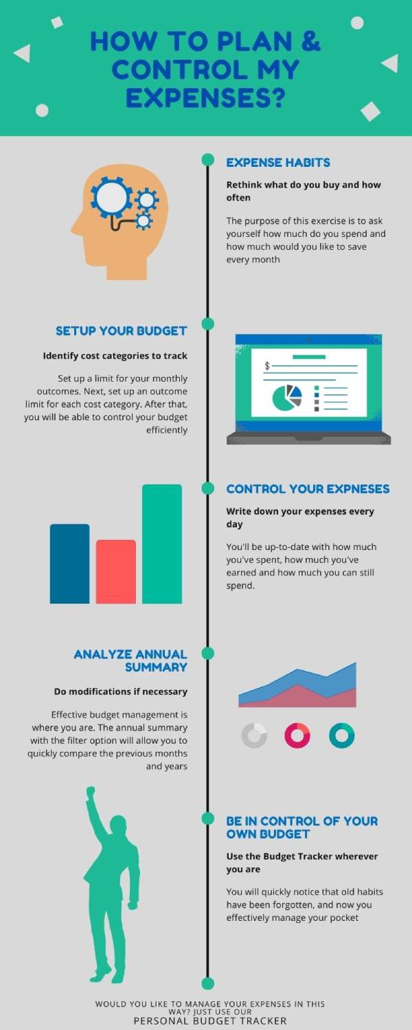 How To Plan Control Expenses Excel Dashboard