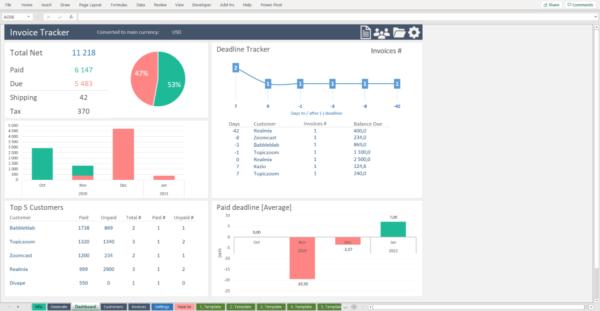 Dashboard Invoice Tracker