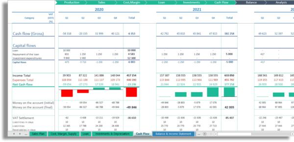Ready-made cash flow statement