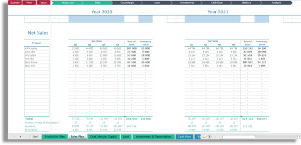 How to prepare net sales plan spreadsheet