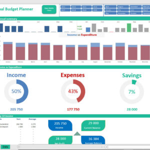 Exel 2010 personal budget template google sheets
