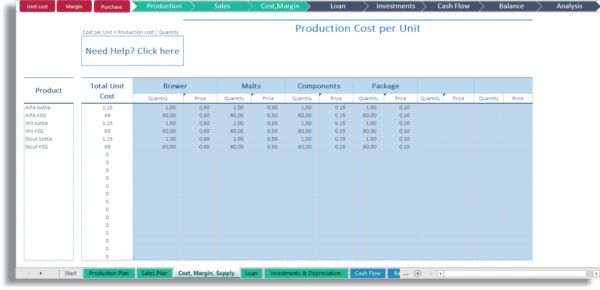 Production Cost Unit Excel Business Model