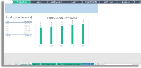 Production Plan Chart Excel Spreadsheet LuxTemplates