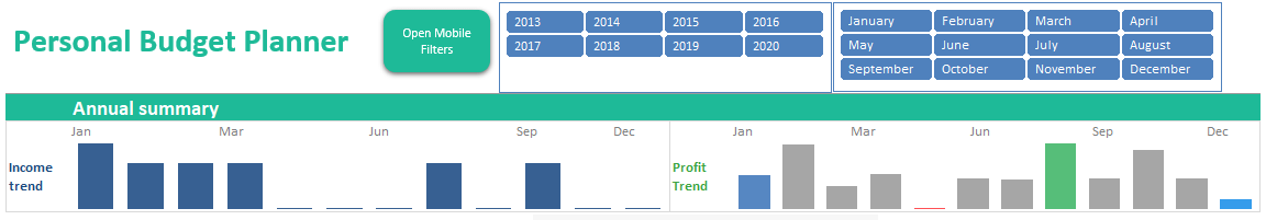 Dashboard how to make a personal budget in excel