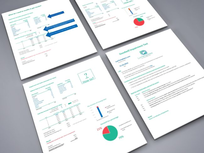 goodwill impairment test excel template ifrs