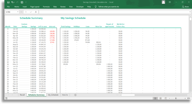 Summary for Finance Spreadsheet
