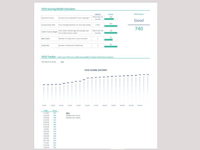FICO Score Excel Spreadsheet Credit Repair