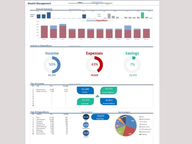 Savings Planner Wealth Spreadsheet