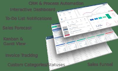 Sales management automation Dashboard