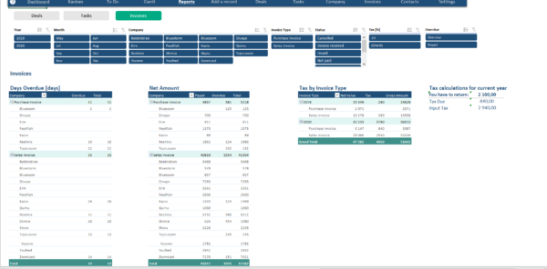 Reports analysis Spreadsheet Monthly Daily Sales Report