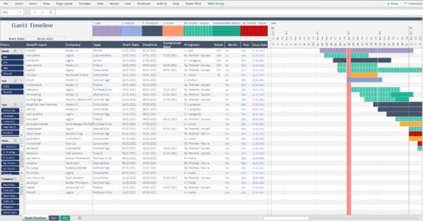 Comprehensive Gantt Timeline Spreadsheet