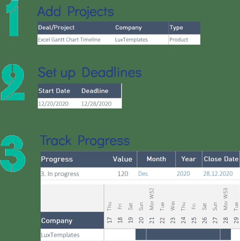 How to Create Gantt Chart Timeline