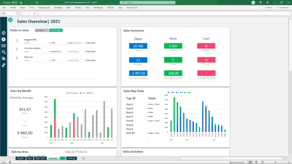 sales tracking software for small business