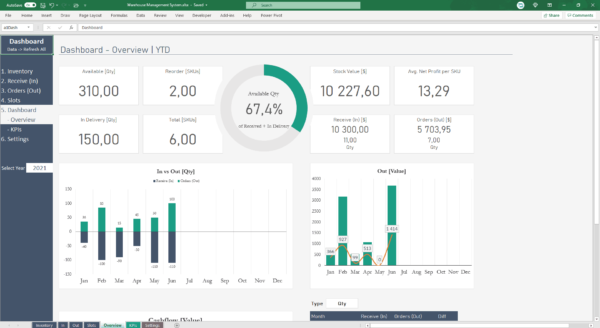 dashboard-overview-available-stock
