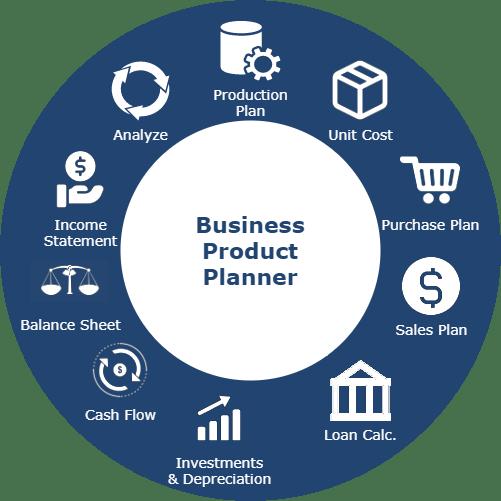 Business Product Spreadsheet Summary
